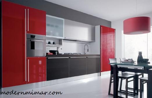 Kırmızı Modern mutfaklar